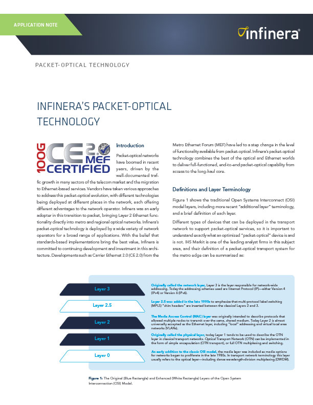Packet Optical Application Note